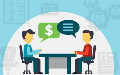 How to negotiate your salary with a new employer [infographic]
